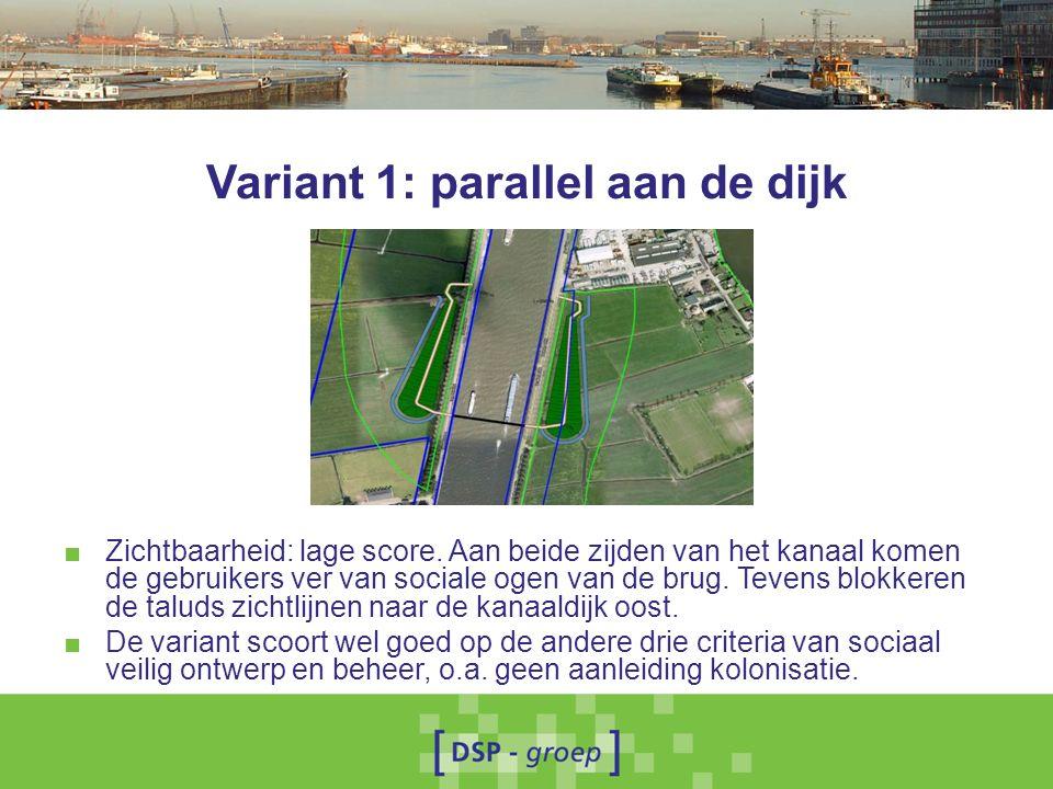 Variant 1: parallel aan de dijk ■ Zichtbaarheid: lage score.