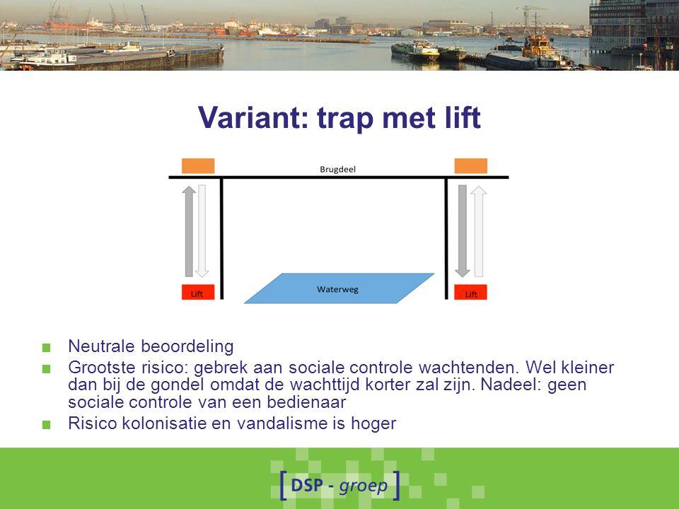 Variant: trap met lift ■ Neutrale beoordeling ■ Grootste risico: gebrek aan sociale controle wachtenden.
