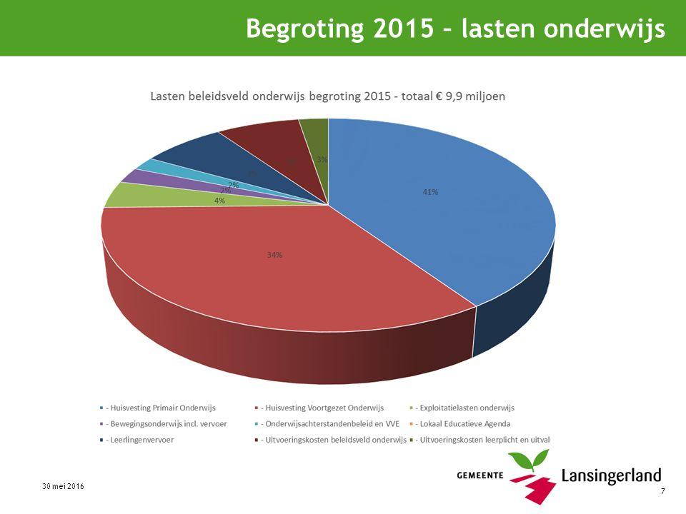 30 mei 2016 7 Begroting 2015 – lasten onderwijs