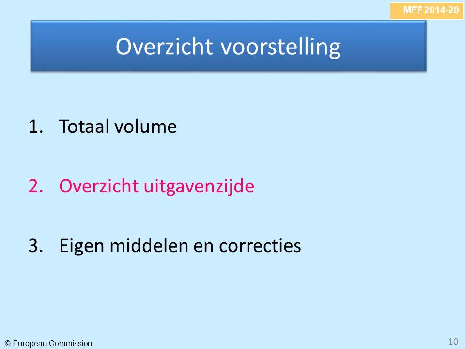 MFF 2014-20 © European Commission 10 1.Totaal volume 2.Overzicht uitgavenzijde 3.Eigen middelen en correcties Overzicht voorstelling