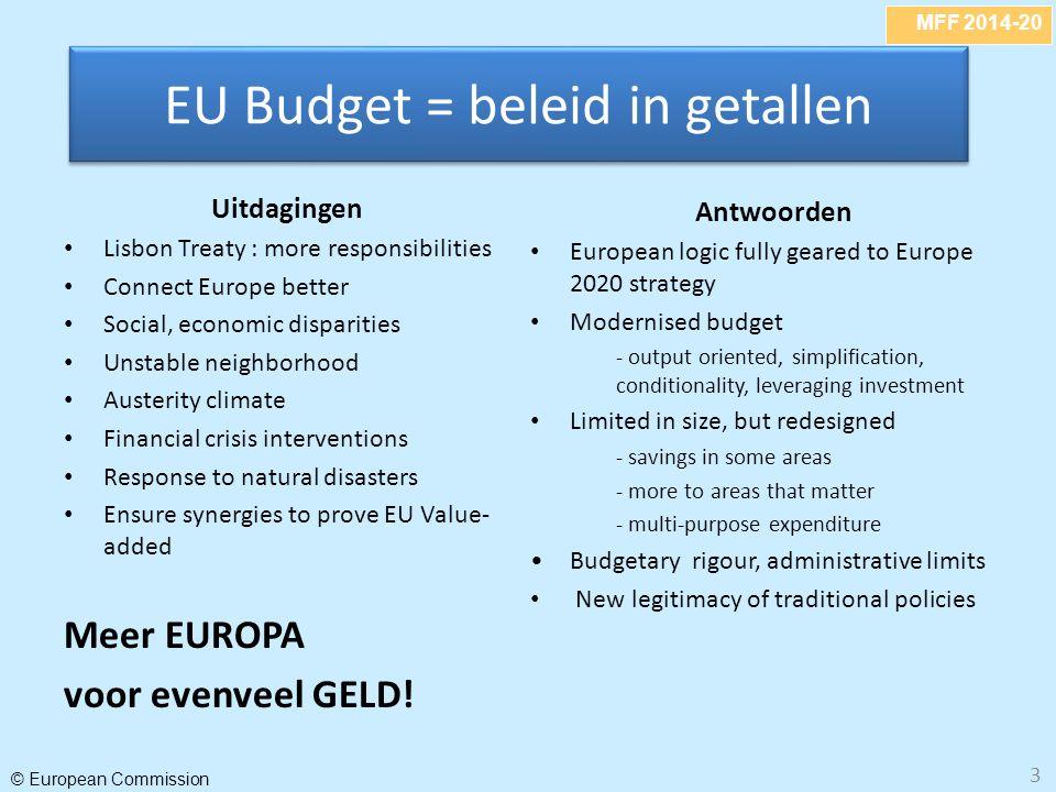MFF 2014-20 © European Commission 24 Nieuwe structuur eigen middelen Estimated Impact on own resources structure DB 20122020 bil.