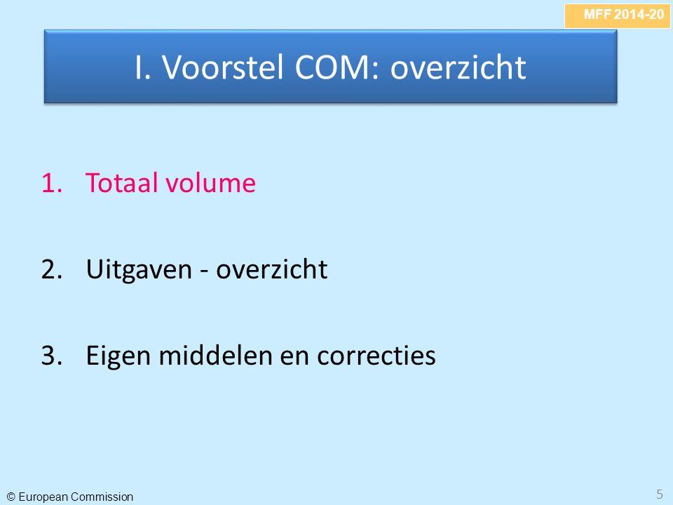 MFF 2014-20 © European Commission 5 1.Totaal volume 2.Uitgaven - overzicht 3.Eigen middelen en correcties I.