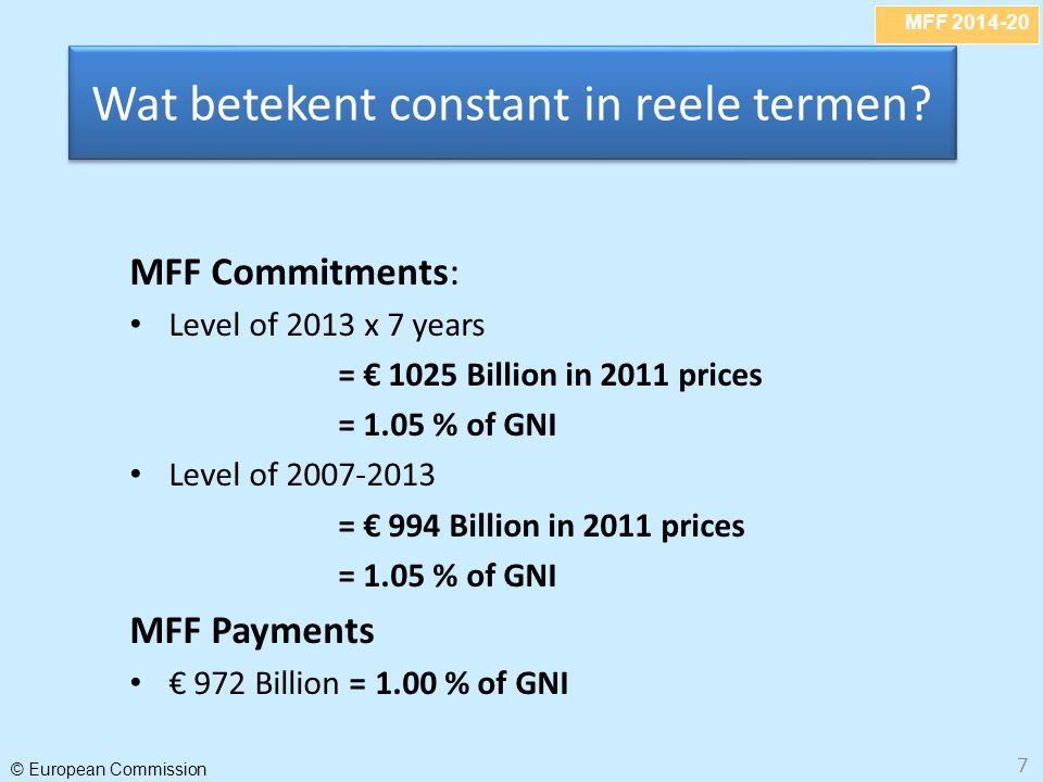 MFF 2014-20 © European Commission 7 Wat betekent constant in reele termen? MFF Commitments: Level of 2013 x 7 years = € 1025 Billion in 2011 prices =