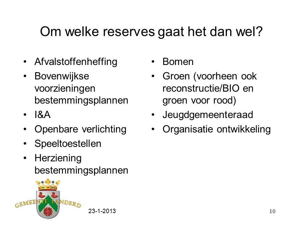 23-1-201310 Om welke reserves gaat het dan wel? Afvalstoffenheffing Bovenwijkse voorzieningen bestemmingsplannen I&A Openbare verlichting Speeltoestel