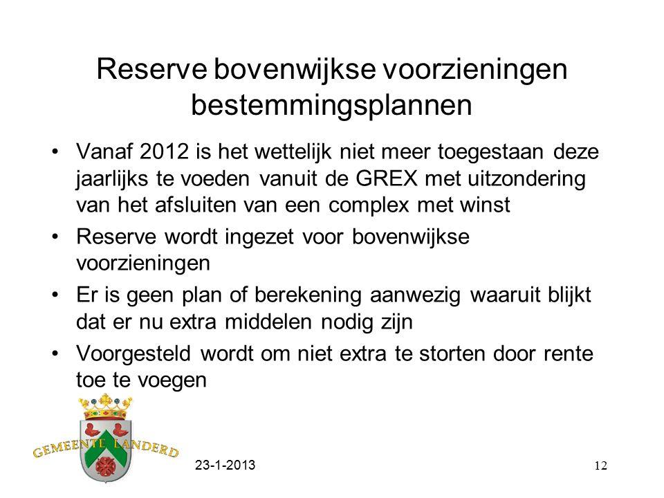 23-1-201312 Reserve bovenwijkse voorzieningen bestemmingsplannen Vanaf 2012 is het wettelijk niet meer toegestaan deze jaarlijks te voeden vanuit de G