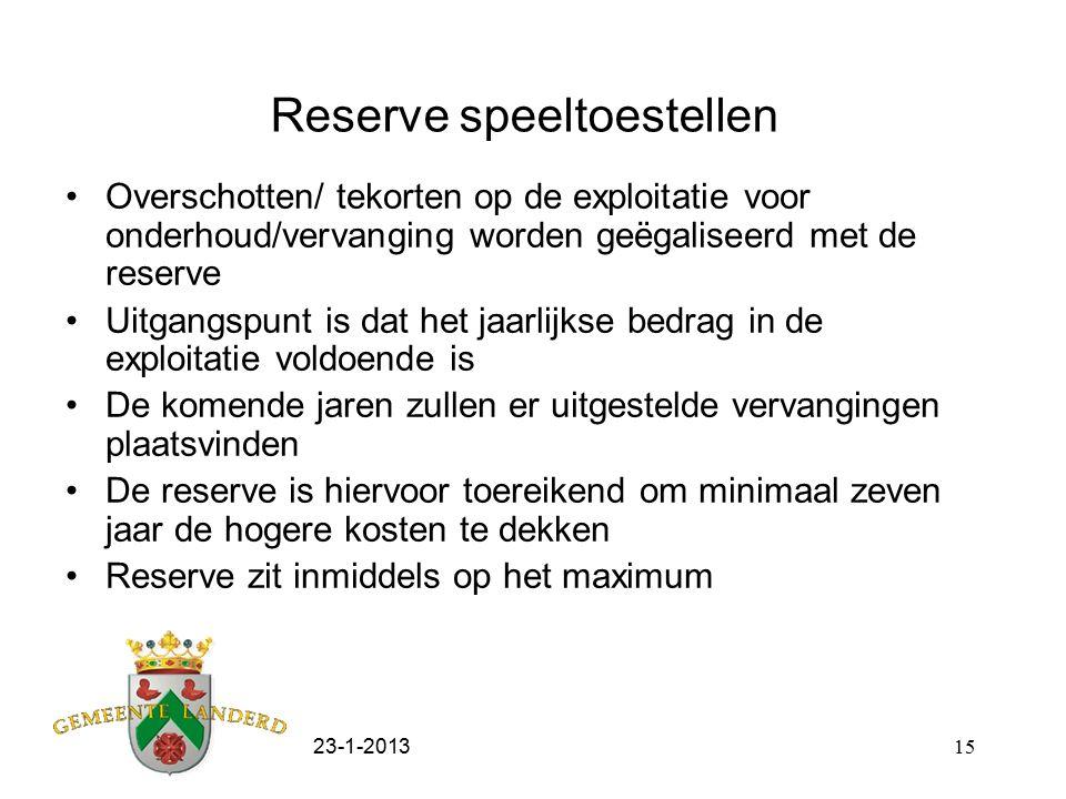 23-1-201315 Reserve speeltoestellen Overschotten/ tekorten op de exploitatie voor onderhoud/vervanging worden geëgaliseerd met de reserve Uitgangspunt