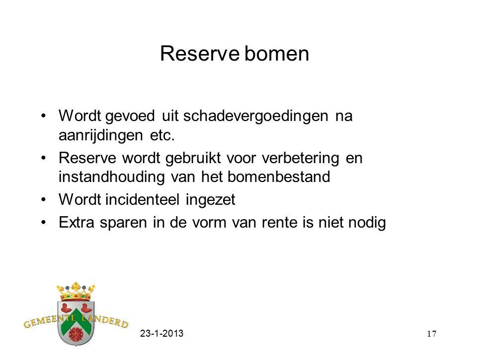 23-1-201317 Reserve bomen Wordt gevoed uit schadevergoedingen na aanrijdingen etc. Reserve wordt gebruikt voor verbetering en instandhouding van het b