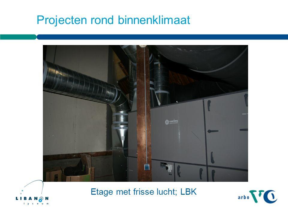 Etage met frisse lucht; LBK Projecten rond binnenklimaat