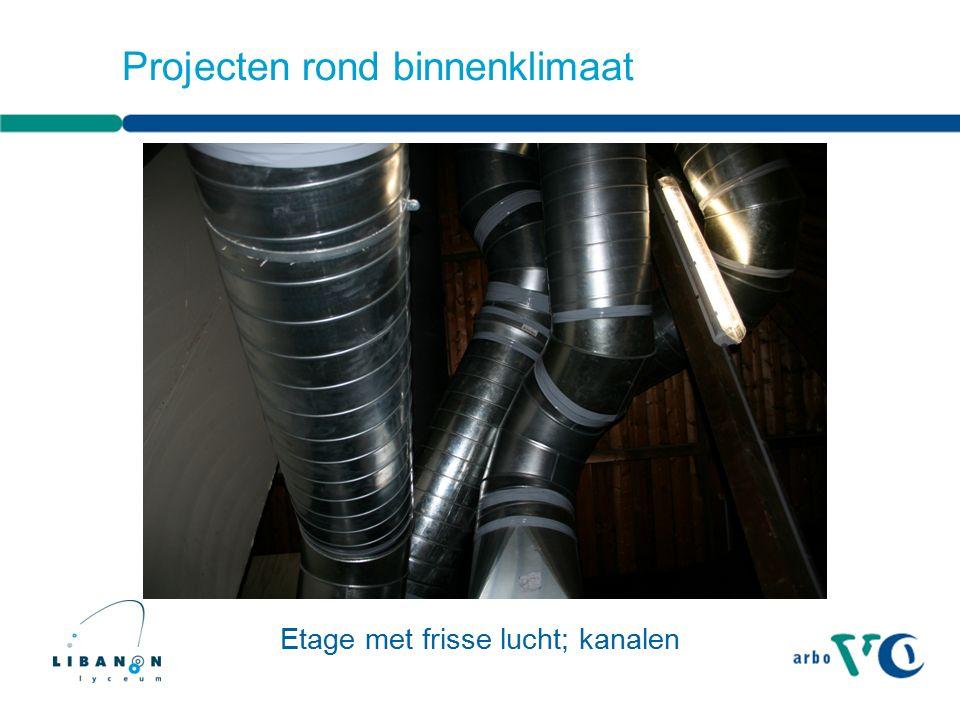 Etage met frisse lucht; kanalen Projecten rond binnenklimaat