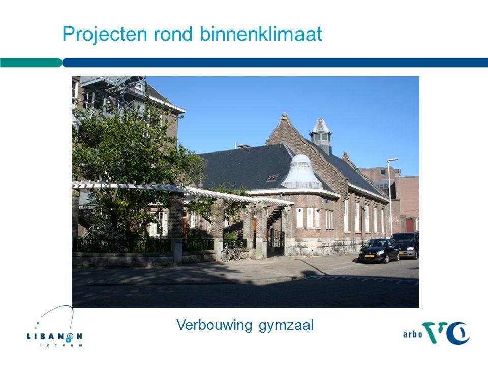 Projecten rond binnenklimaat Verbouwing gymzaal