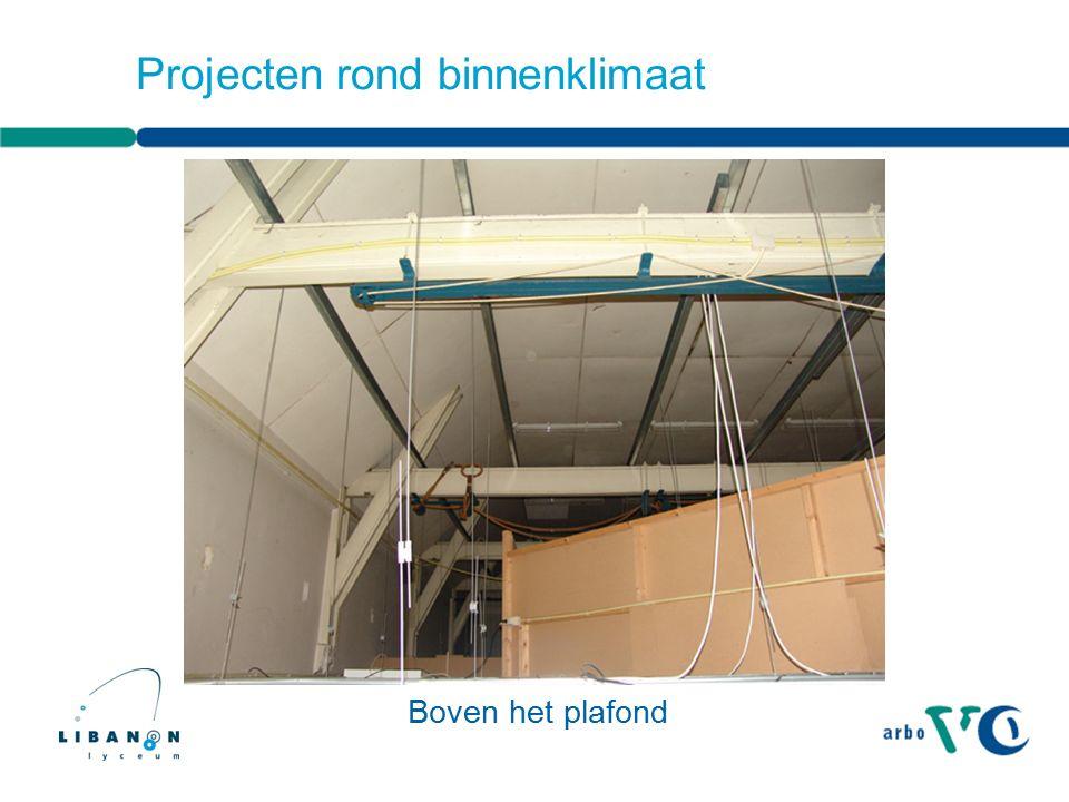 Projecten rond binnenklimaat Nieuwe kantine – aula - theaterzaal