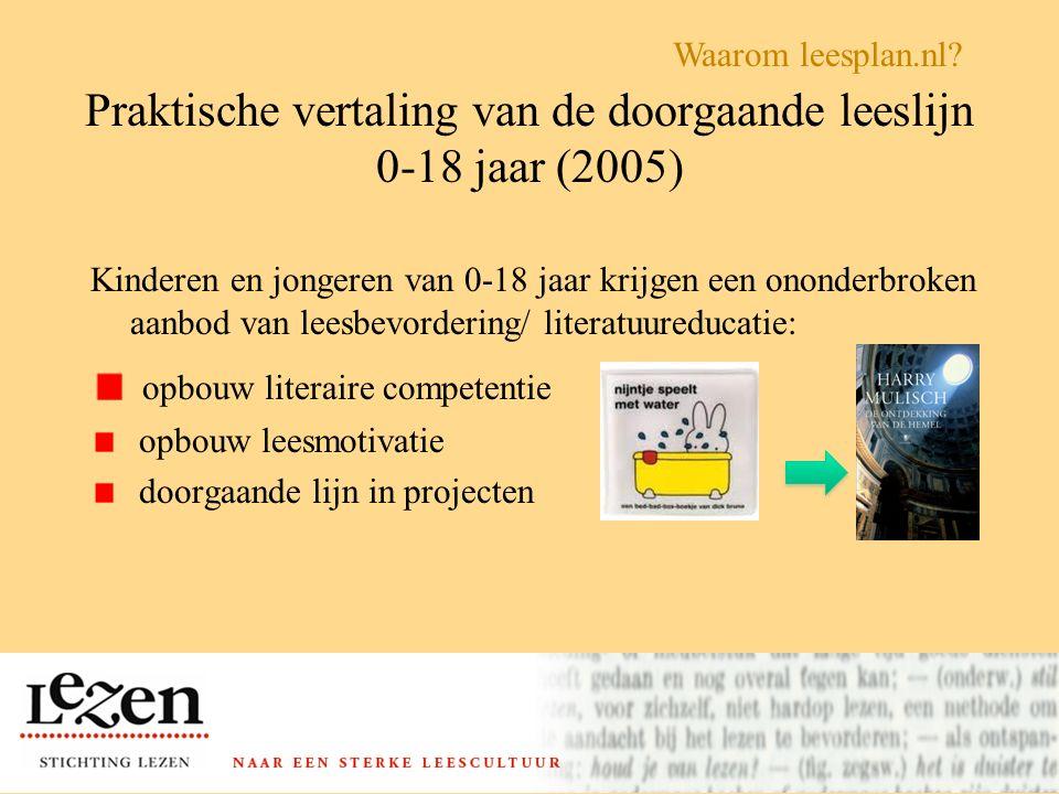 Startpunt: basisvoorwaarden leesbevordering 0-18 jaar samenwerking met de openbare bibliotheek opbrengstgericht werken ouderbetrokkenheid leesbevordering is ingeroosterd -vergelijkbaar met voorwaarden KvL basisvoorwaarden 1.