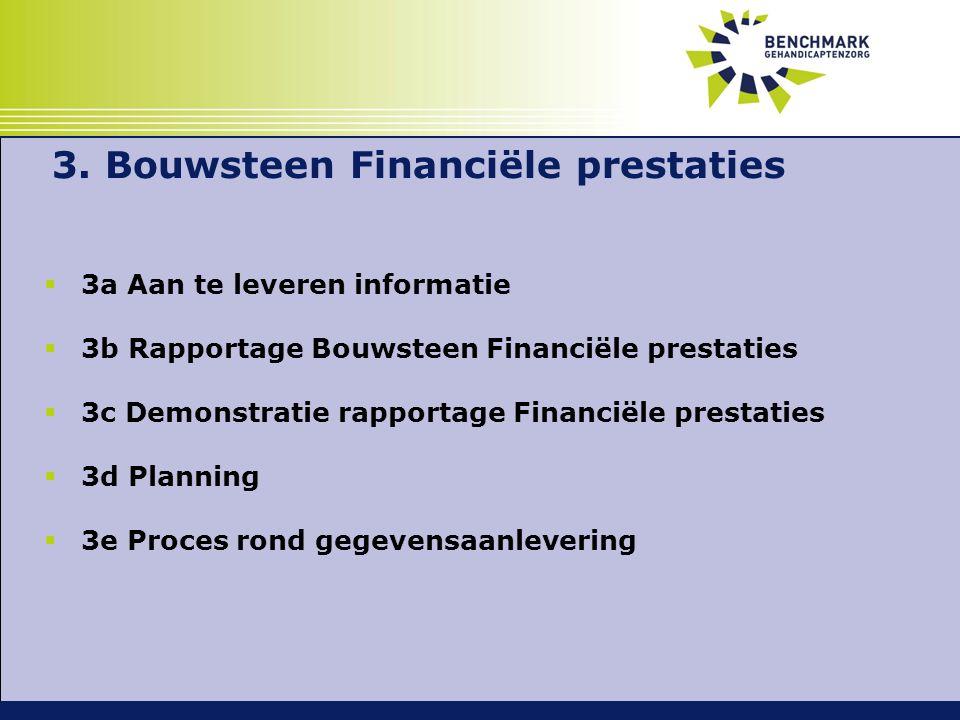 3. Bouwsteen Financiële prestaties  3a Aan te leveren informatie  3b Rapportage Bouwsteen Financiële prestaties  3c Demonstratie rapportage Financi