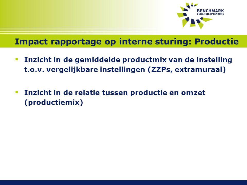 Impact rapportage op interne sturing: Productie  Inzicht in de gemiddelde productmix van de instelling t.o.v.