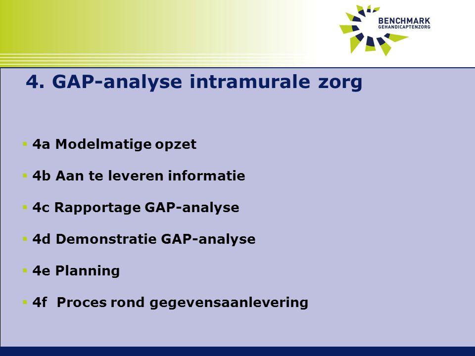 4. GAP-analyse intramurale zorg  4a Modelmatige opzet  4b Aan te leveren informatie  4c Rapportage GAP-analyse  4d Demonstratie GAP-analyse  4e P