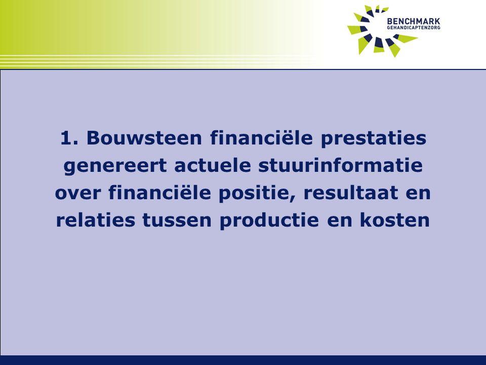1. Bouwsteen financiële prestaties genereert actuele stuurinformatie over financiële positie, resultaat en relaties tussen productie en kosten