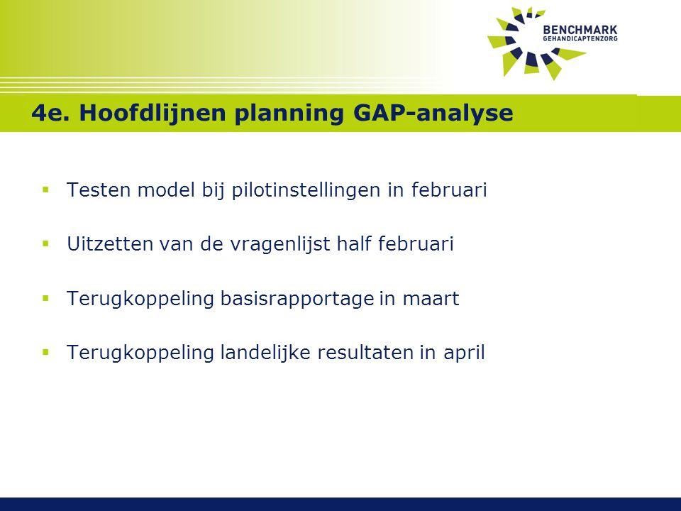 Stand van zaken GAP-analyse  Testen model bij pilotinstellingen in februari  Uitzetten van de vragenlijst half februari  Terugkoppeling basisrapportage in maart  Terugkoppeling landelijke resultaten in april 4e.