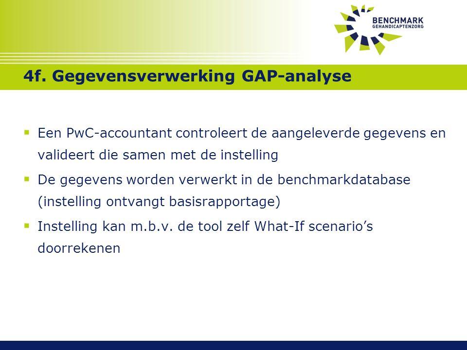  Een PwC-accountant controleert de aangeleverde gegevens en valideert die samen met de instelling  De gegevens worden verwerkt in de benchmarkdatabase (instelling ontvangt basisrapportage)  Instelling kan m.b.v.