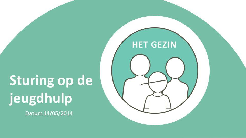 Sturing op de jeugdhulp Datum 14/05/2014
