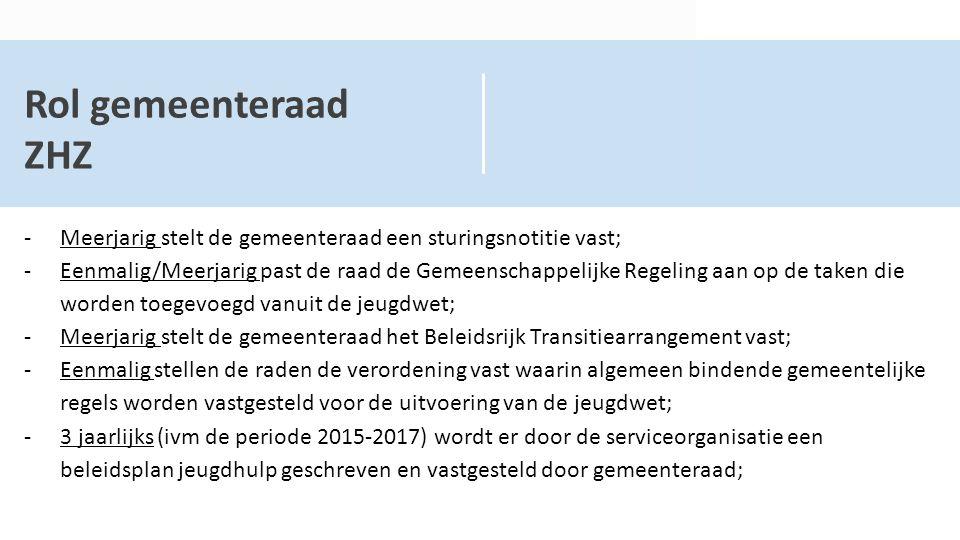 Rol gemeenteraad ZHZ -Meerjarig stelt de gemeenteraad een sturingsnotitie vast; -Eenmalig/Meerjarig past de raad de Gemeenschappelijke Regeling aan op
