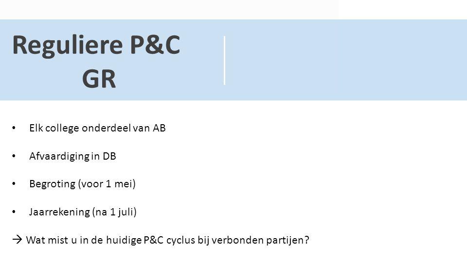 Reguliere P&C GR Elk college onderdeel van AB Afvaardiging in DB Begroting (voor 1 mei) Jaarrekening (na 1 juli)  Wat mist u in de huidige P&C cyclus bij verbonden partijen