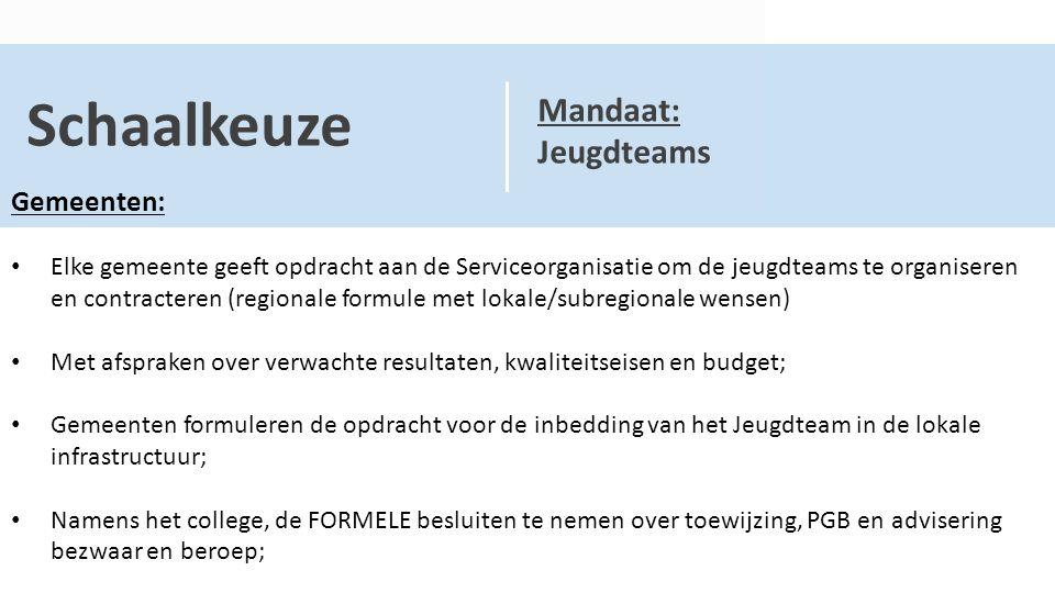 Serviceorganisatie: Opdrachtnemer van 17 gemeenten om Jeugdteams: Te contracteren; Te faciliteren; Te monitoren; Te sturen op resultaten, kwaliteit en budget; En daarover te verantwoorden aan gemeenten.