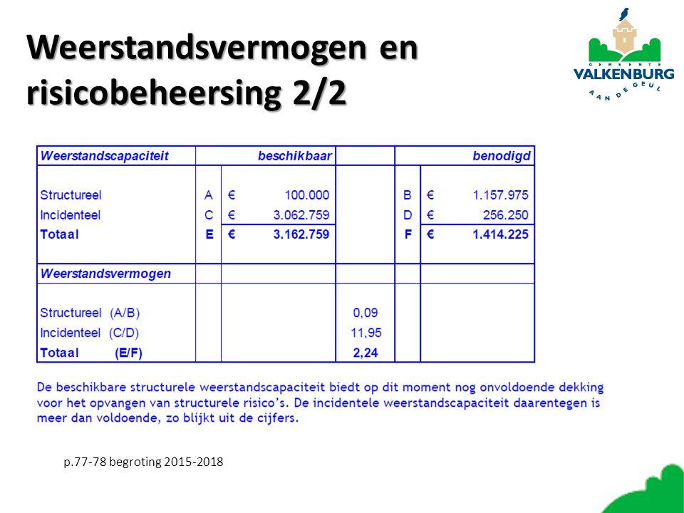 Weerstandsvermogen en risicobeheersing 2/2 p.77-78 begroting 2015-2018