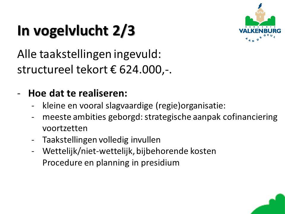 In vogelvlucht 2/3 Alle taakstellingen ingevuld: structureel tekort € 624.000,-.