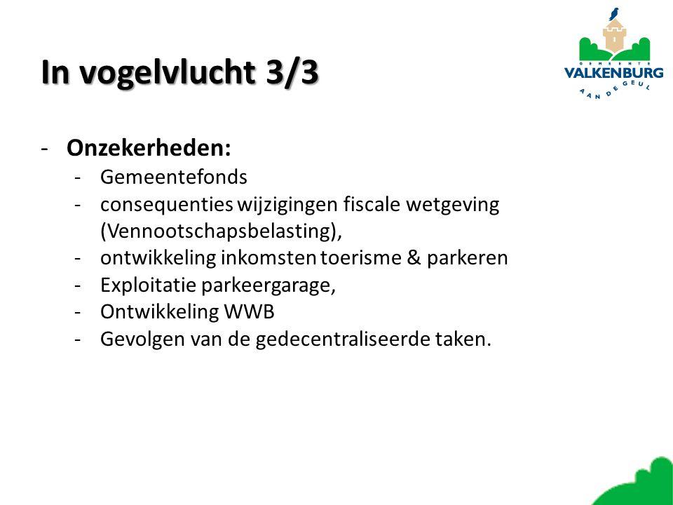 In vogelvlucht 3/3 -Onzekerheden: -Gemeentefonds -consequenties wijzigingen fiscale wetgeving (Vennootschapsbelasting), -ontwikkeling inkomsten toerisme & parkeren -Exploitatie parkeergarage, -Ontwikkeling WWB -Gevolgen van de gedecentraliseerde taken.