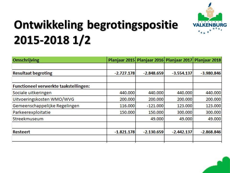 Ontwikkeling begrotingspositie 2015-2018 1/2