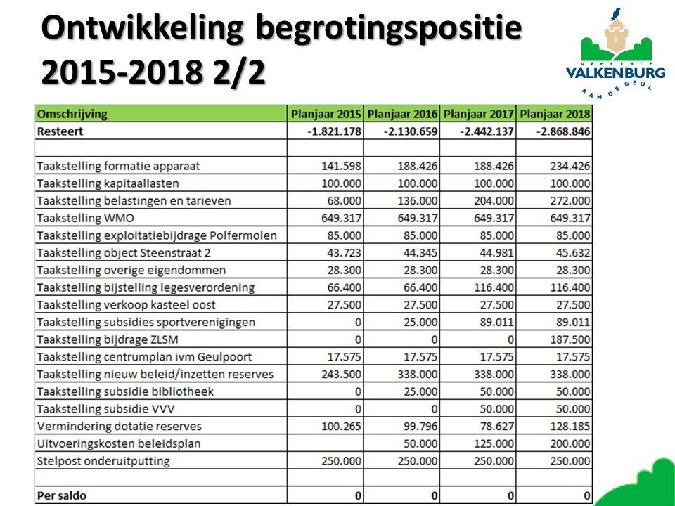 Ontwikkeling begrotingspositie 2015-2018 2/2