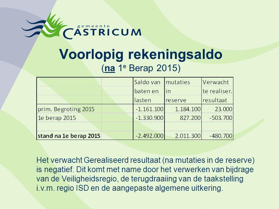 Voorlopig rekeningsaldo (na 1 e Berap 2015) Het verwacht Gerealiseerd resultaat (na mutaties in de reserve) is negatief. Dit komt met name door het ve