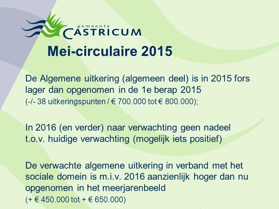 Mei-circulaire 2015 De Algemene uitkering (algemeen deel) is in 2015 fors lager dan opgenomen in de 1e berap 2015 (-/- 38 uitkeringspunten / € 700.000