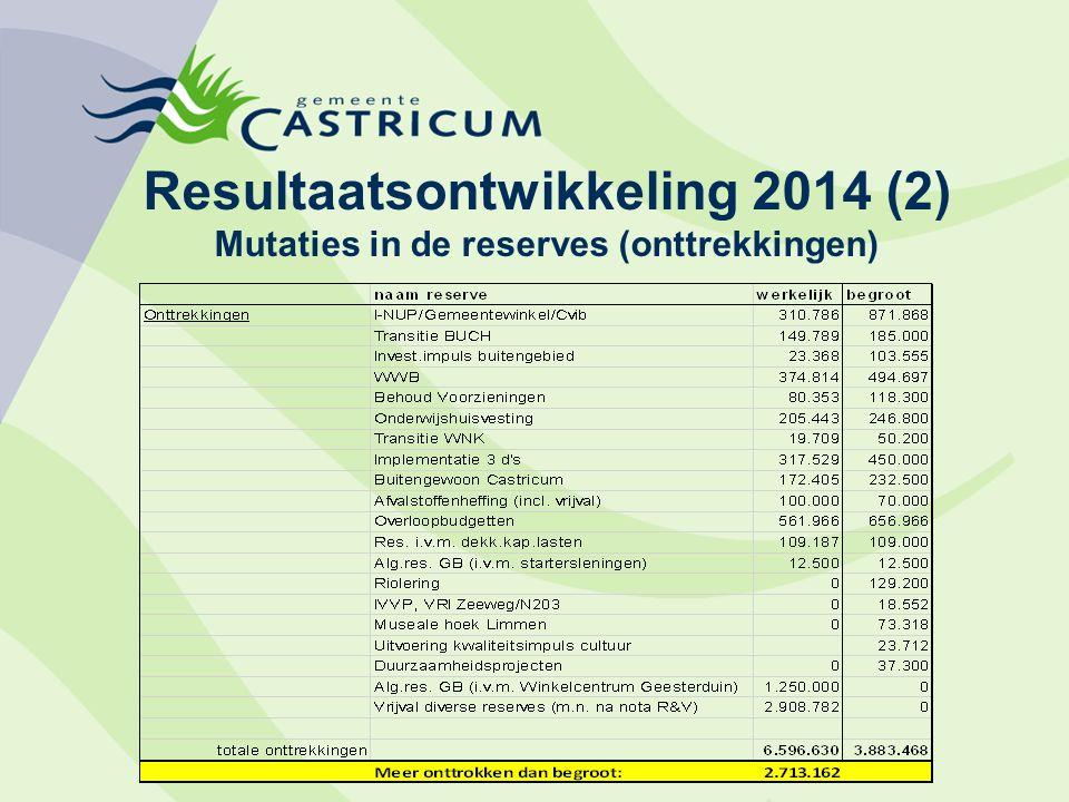 Resultaatsontwikkeling 2014 (2) Mutaties in de reserves (onttrekkingen)