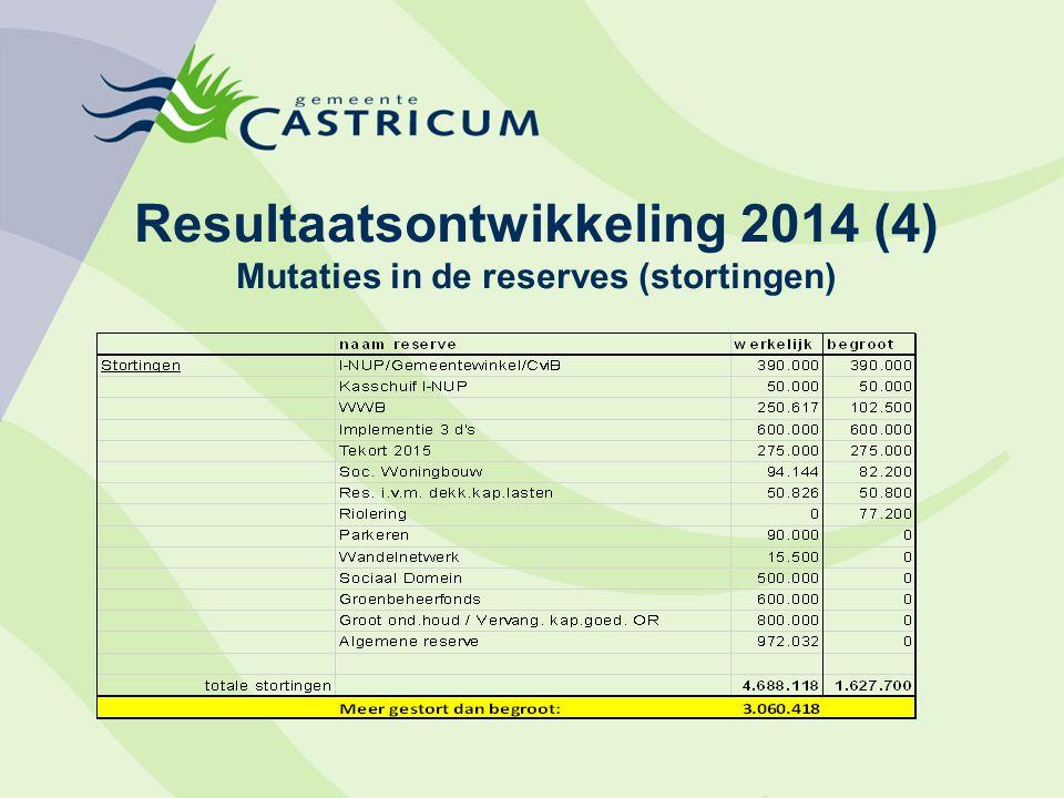 Resultaatsontwikkeling 2014 (4) Mutaties in de reserves (stortingen)
