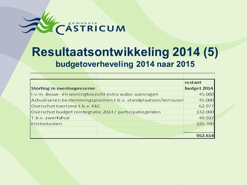 Resultaatsontwikkeling 2014 (5) budgetoverheveling 2014 naar 2015