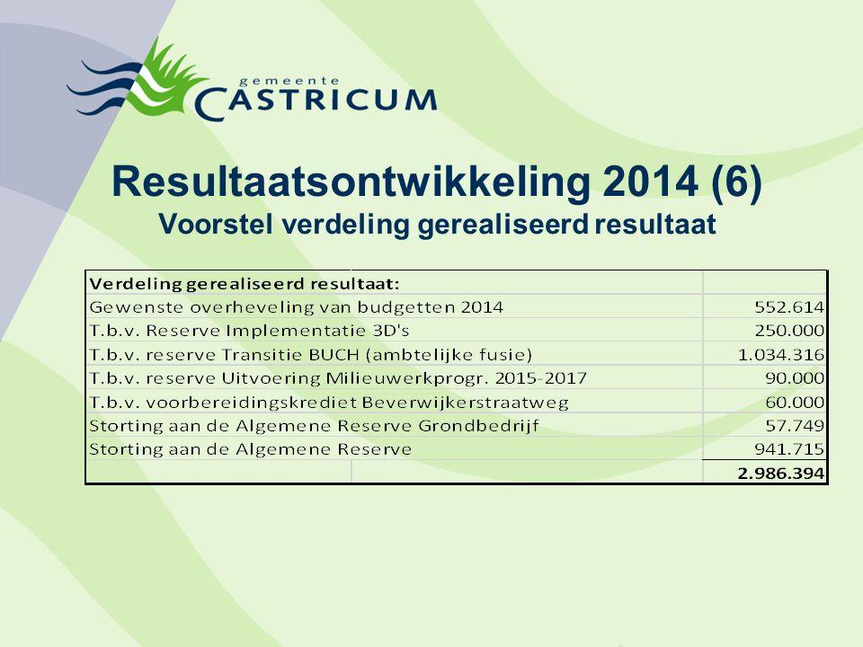 Resultaatsontwikkeling 2014 (6) Voorstel verdeling gerealiseerd resultaat