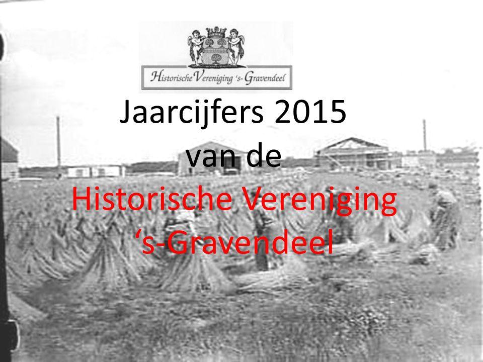 Jaarcijfers 2015 van de Historische Vereniging 's-Gravendeel