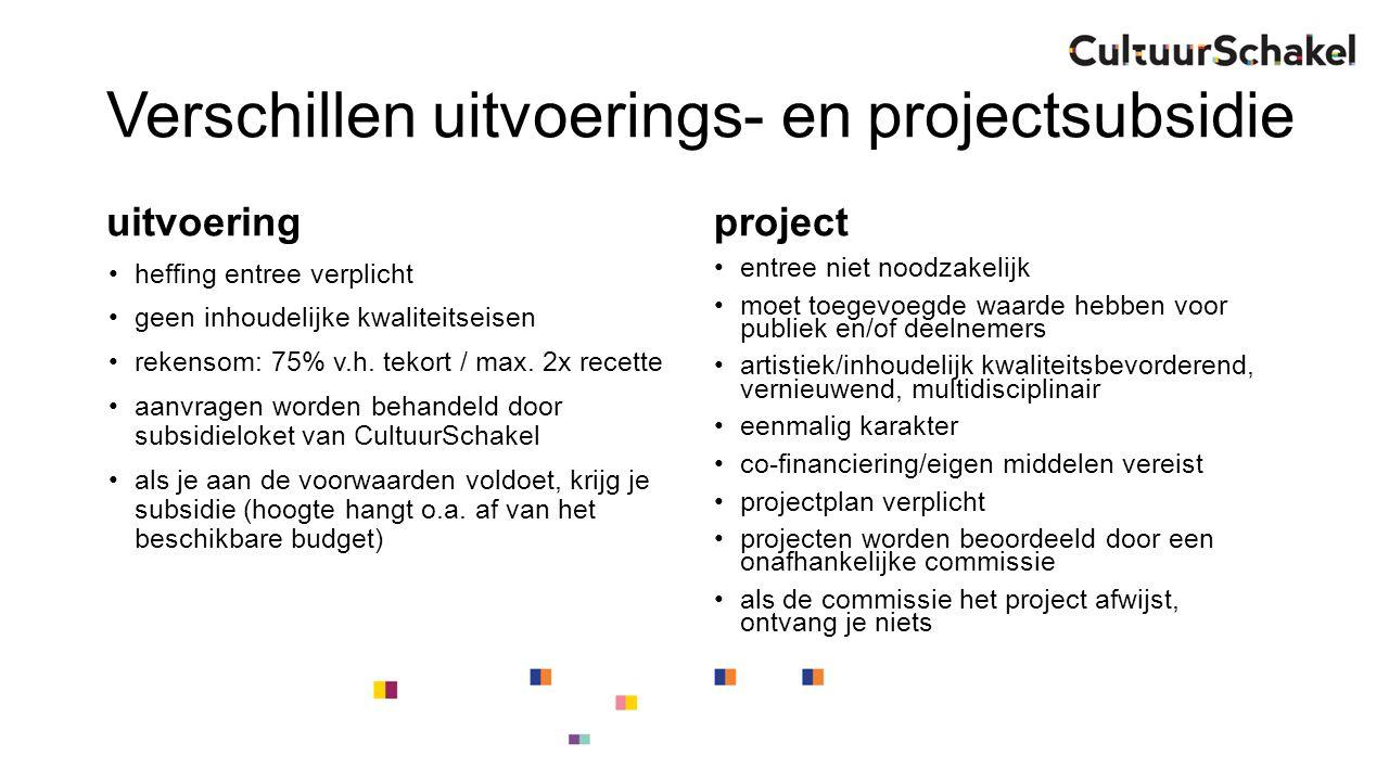 Verschillen uitvoerings- en projectsubsidie uitvoering heffing entree verplicht geen inhoudelijke kwaliteitseisen rekensom: 75% v.h.