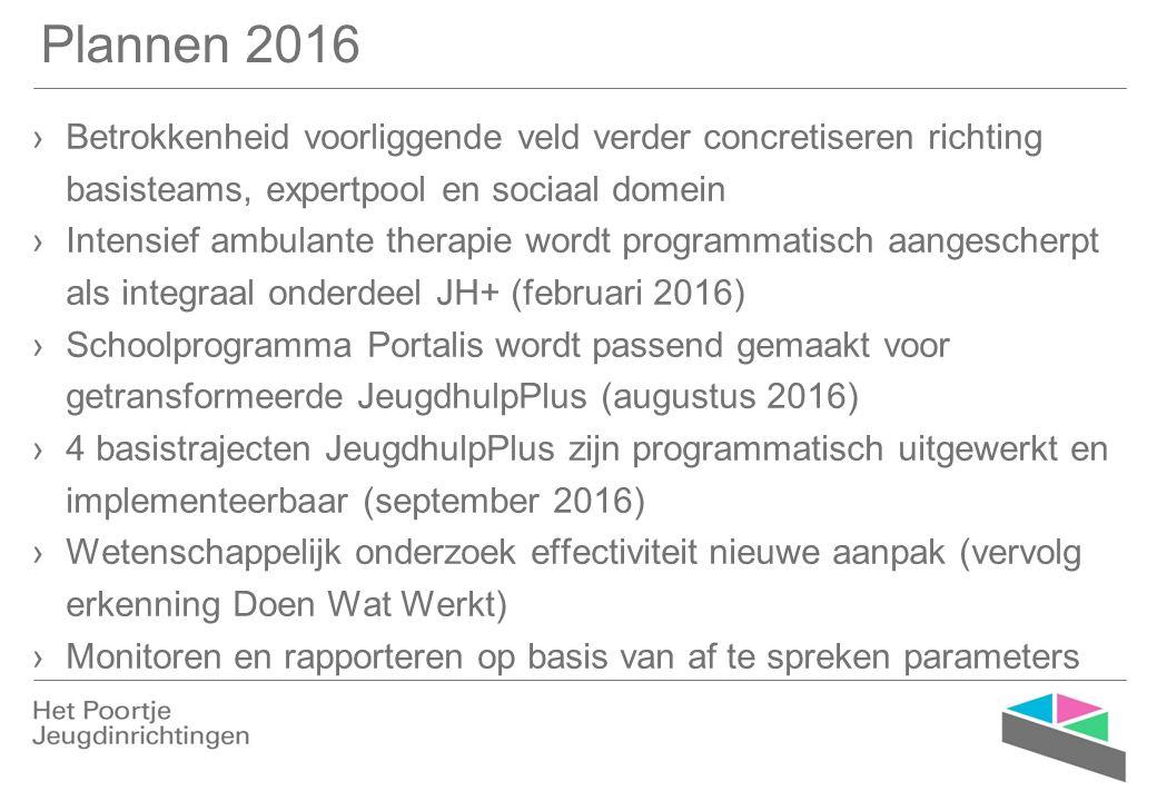 Plannen 2016 ›Betrokkenheid voorliggende veld verder concretiseren richting basisteams, expertpool en sociaal domein ›Intensief ambulante therapie wor