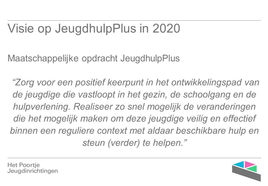 Visie op JeugdhulpPlus in 2020 Maatschappelijke opdracht JeugdhulpPlus Zorg voor een positief keerpunt in het ontwikkelingspad van de jeugdige die vastloopt in het gezin, de schoolgang en de hulpverlening.