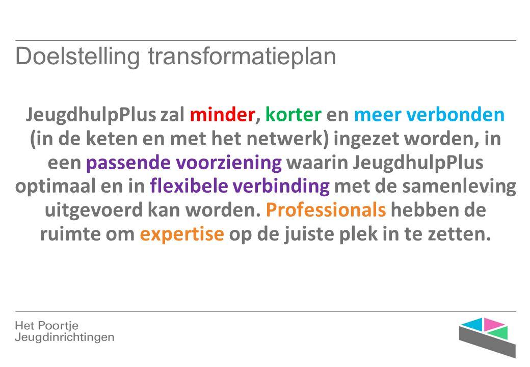 Doelstelling transformatieplan JeugdhulpPlus zal minder, korter en meer verbonden (in de keten en met het netwerk) ingezet worden, in een passende voo
