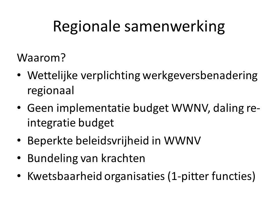 Regionale samenwerking Waarom.