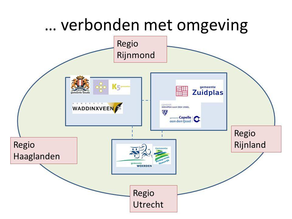 … verbonden met omgeving Regio Rijnmond Regio Utrecht Regio Haaglanden Regio Rijnland