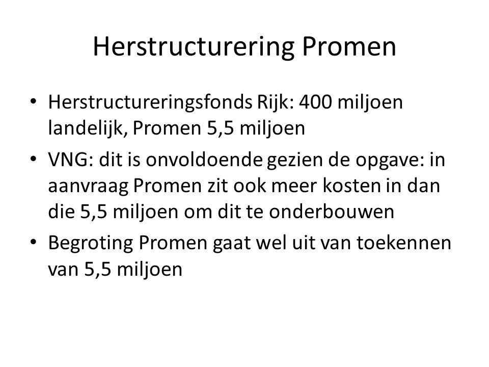 Herstructurering Promen Herstructureringsfonds Rijk: 400 miljoen landelijk, Promen 5,5 miljoen VNG: dit is onvoldoende gezien de opgave: in aanvraag Promen zit ook meer kosten in dan die 5,5 miljoen om dit te onderbouwen Begroting Promen gaat wel uit van toekennen van 5,5 miljoen