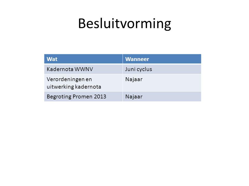 Besluitvorming WatWanneer Kadernota WWNVJuni cyclus Verordeningen en uitwerking kadernota Najaar Begroting Promen 2013Najaar