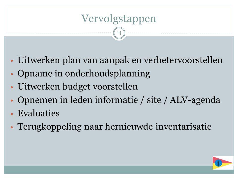 Vervolgstappen Uitwerken plan van aanpak en verbetervoorstellen Opname in onderhoudsplanning Uitwerken budget voorstellen Opnemen in leden informatie