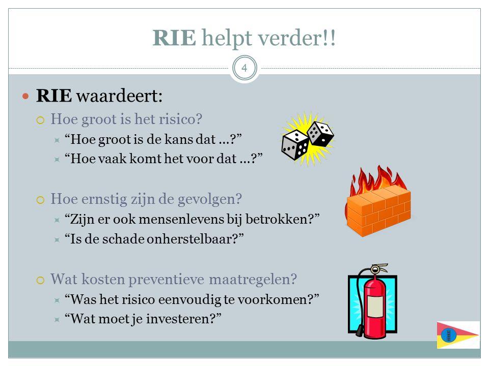 RIE helpt verder!. RIE waardeert:  Hoe groot is het risico.