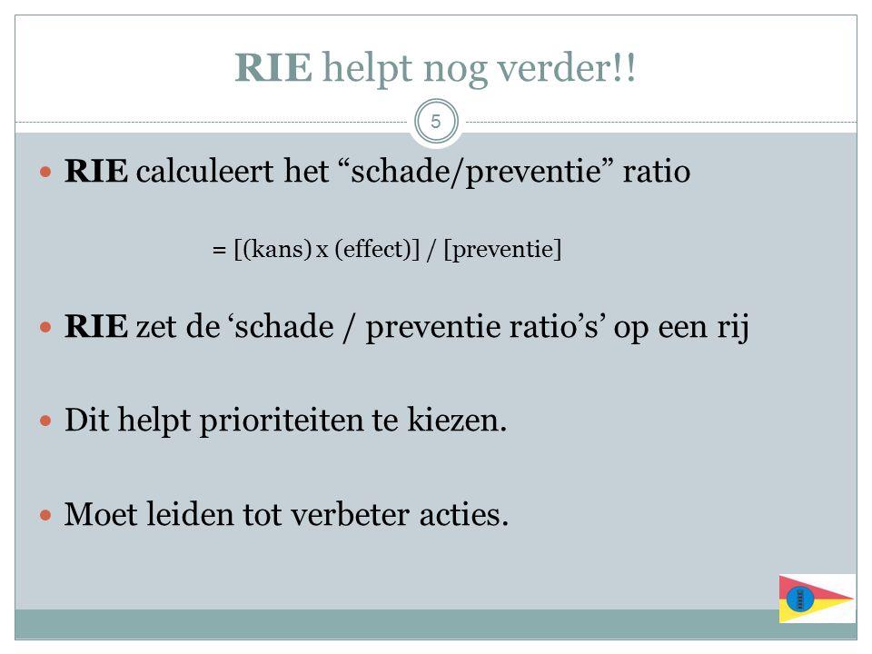 """RIE helpt nog verder!! RIE calculeert het """"schade/preventie"""" ratio = [(kans) x (effect)] / [preventie] RIE zet de 'schade / preventie ratio's' op een"""