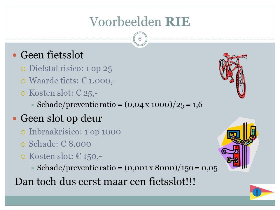 Voorbeelden RIE Geen fietsslot  Diefstal risico: 1 op 25  Waarde fiets: € 1.000,-  Kosten slot: € 25,-  Schade/preventie ratio = (0,04 x 1000)/25 = 1,6 Geen slot op deur  Inbraakrisico: 1 op 1000  Schade: € 8.000  Kosten slot: € 150,-  Schade/preventie ratio = (0,001 x 8000)/150 = 0,05 Dan toch dus eerst maar een fietsslot!!.